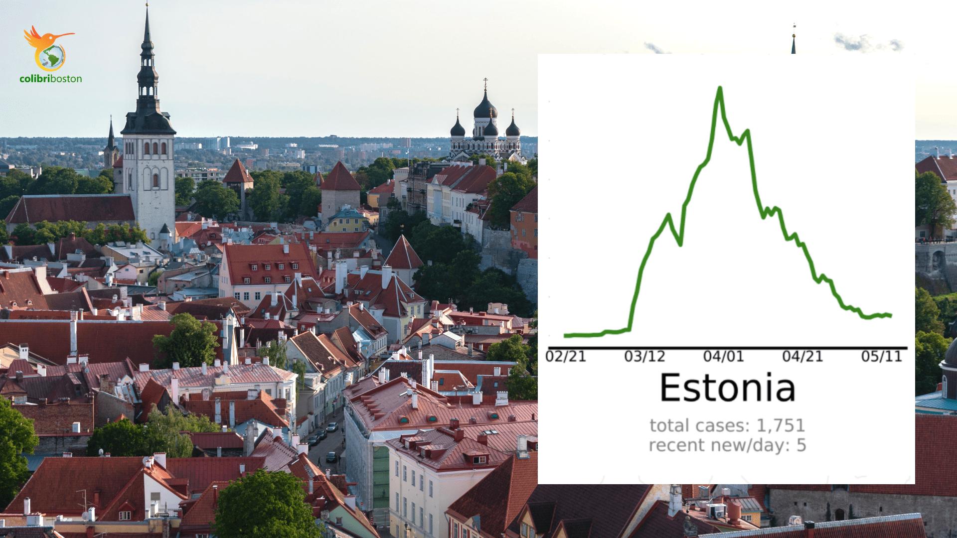Estonia houses
