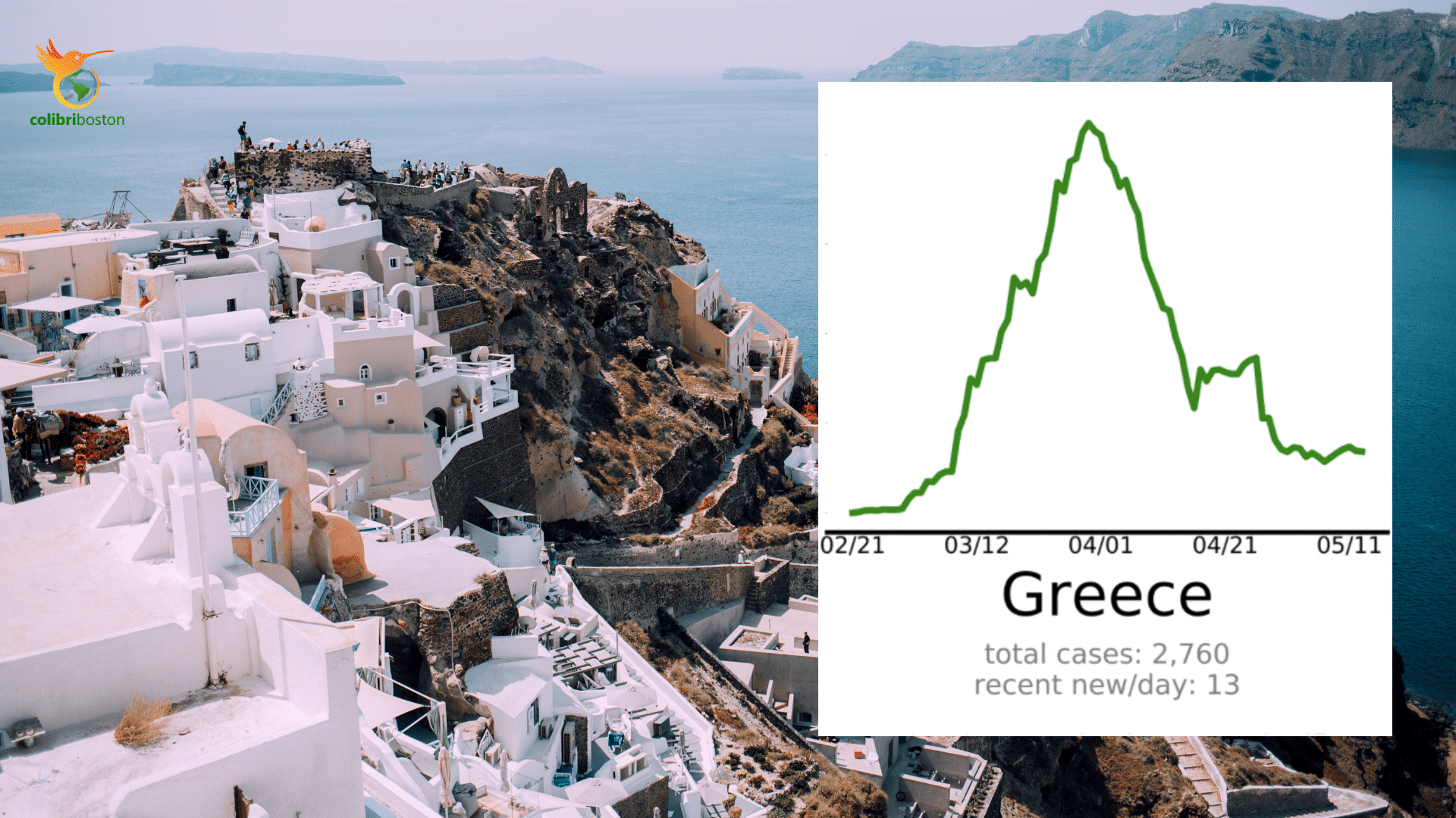 Greece cases view